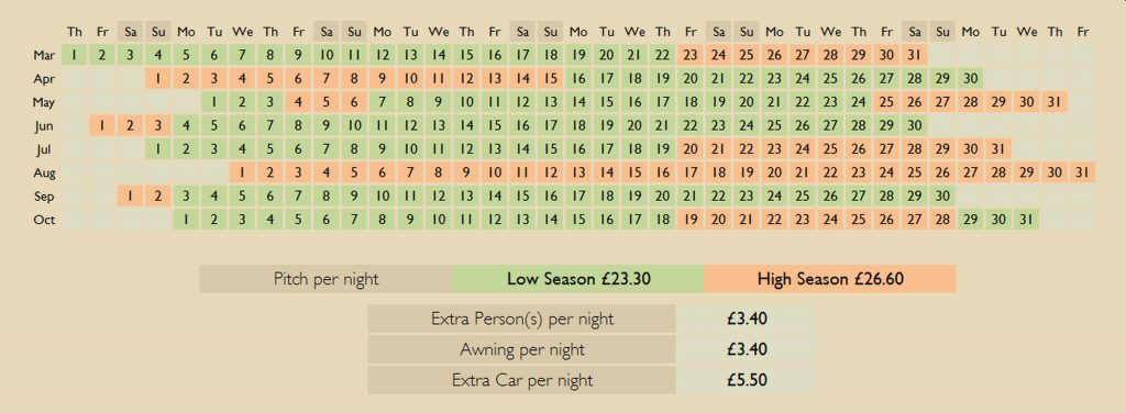 2018 prices for Moss Wood Caravan Park Lancaster